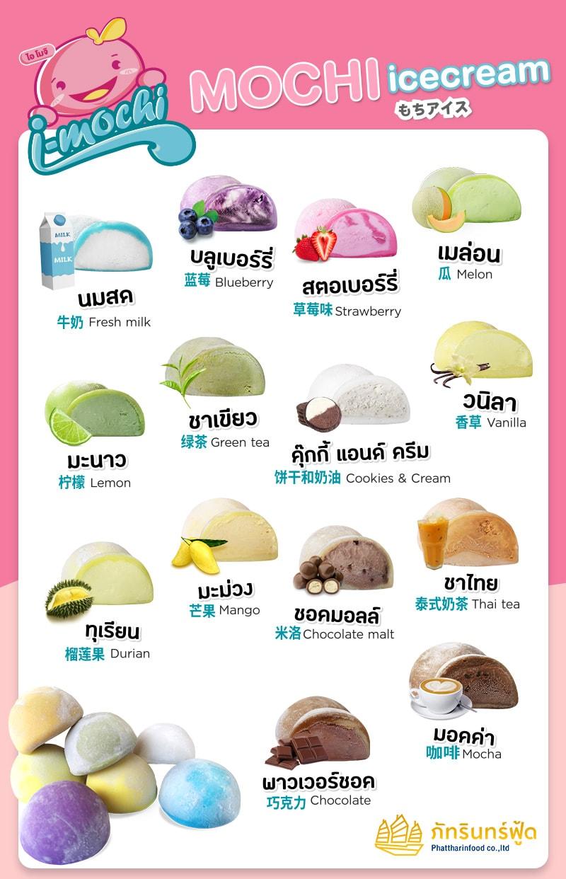 i-Mochi โมจิไอศกรีม 24